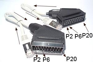 Reseau ethernet domestique - Rallonge cable ethernet ...