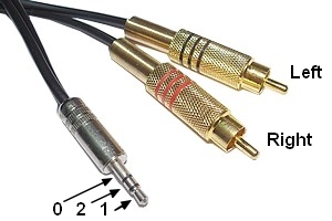 Câble Audio Jack-RCA - 230180