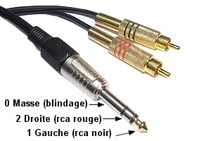 Câble Audio Jack-RCA - 230185