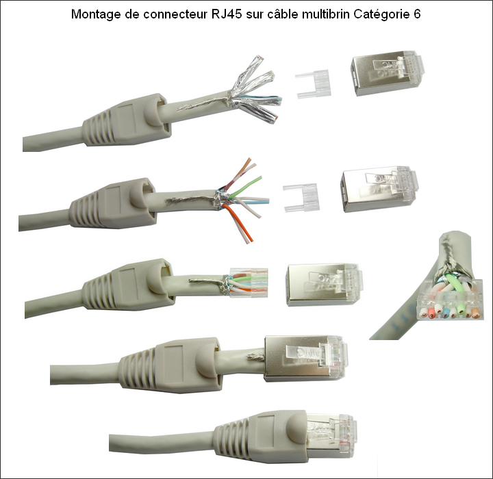 montage de connecteur RJ45 Cat 6